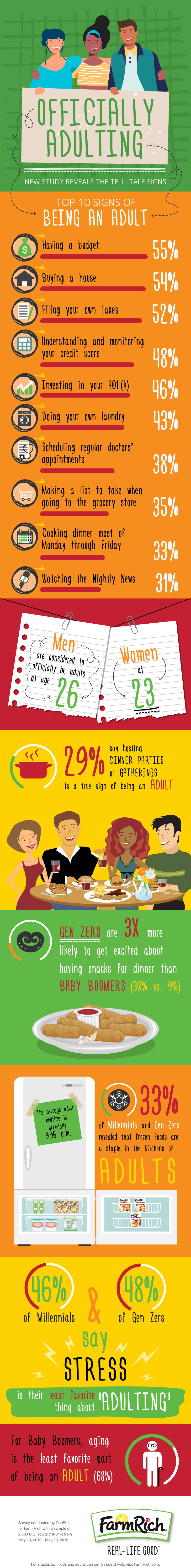 Signs of Adulting infographic